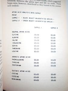 Andromeda Strain amino acid count